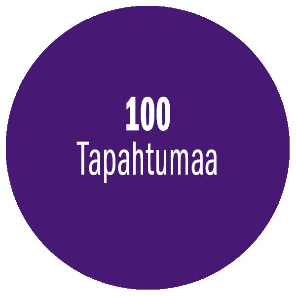 100 Tapahtumaa